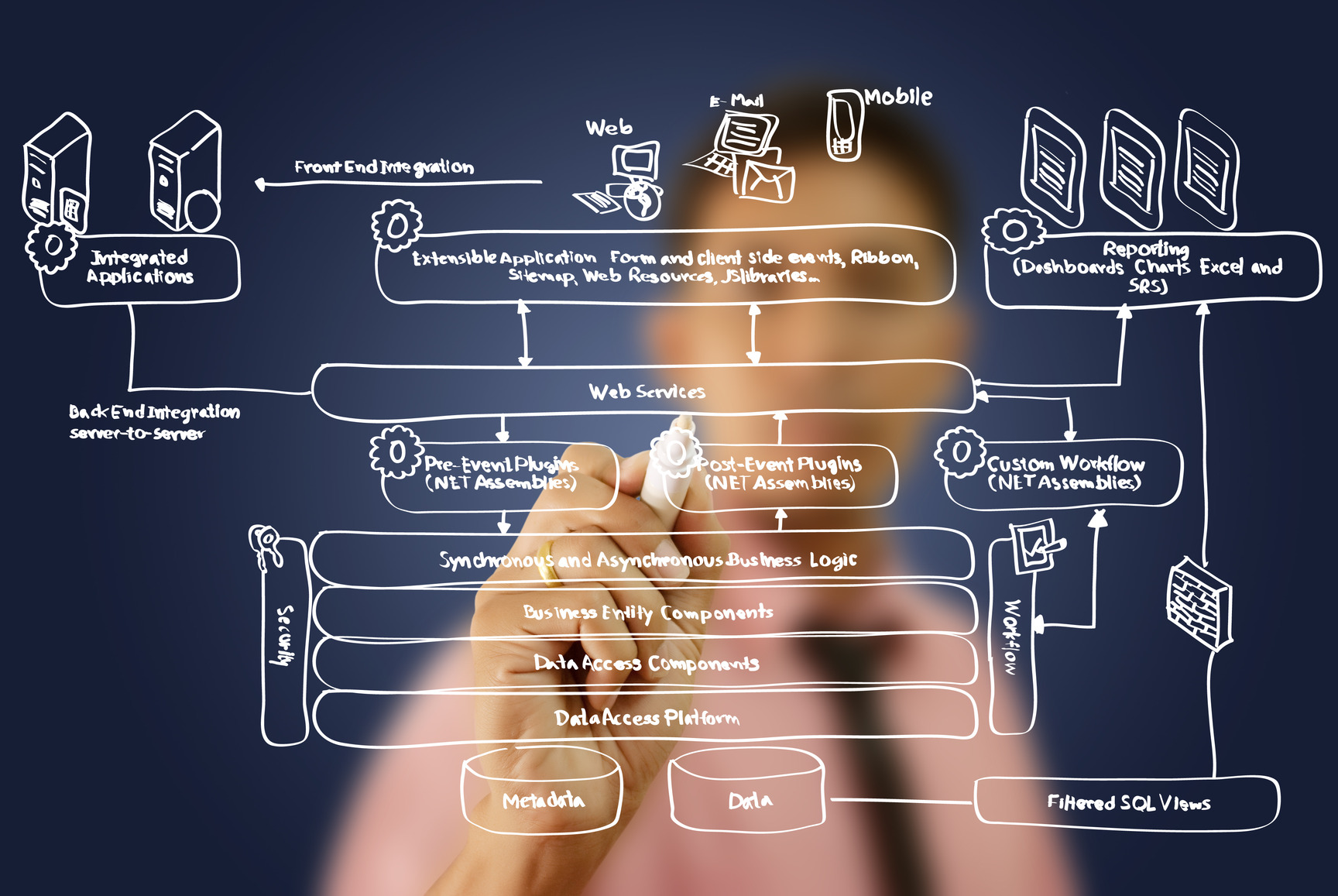 business man writing about web design services